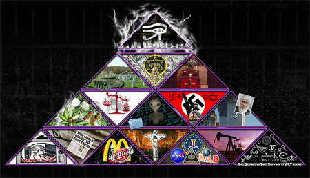 'World conspiracies pyramid. New World Order', 2008, DieScreamie
